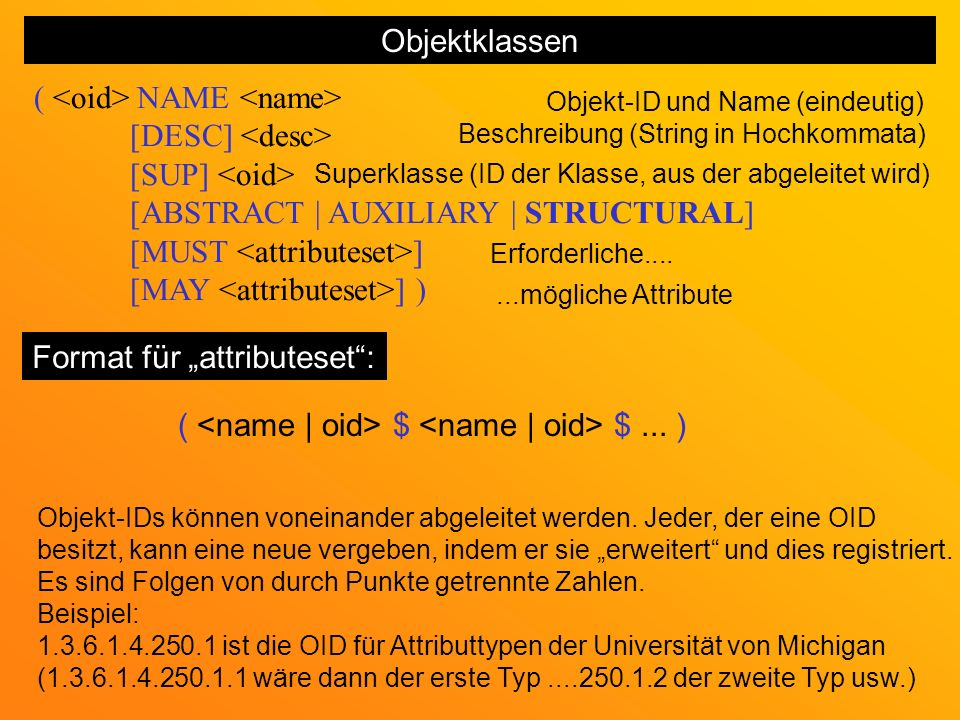 ( <oid> NAME <name> [DESC] <desc> [SUP] <oid>